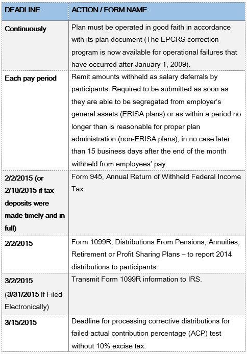 NFP 2015 Compliance Calendar 1