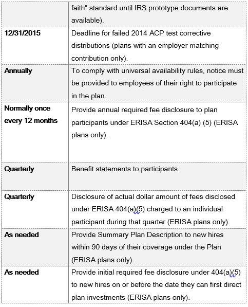 NFP 2015 Compliance Calendar 3
