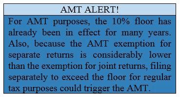 AMT Alert- Healthcare Breaks