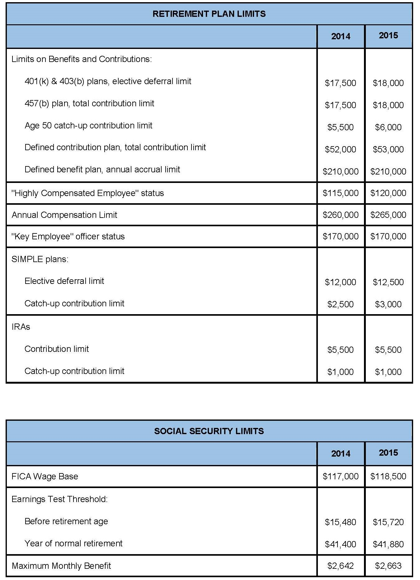 the-internal-revenue-service-cost-adjustments_page_11-1.jpg