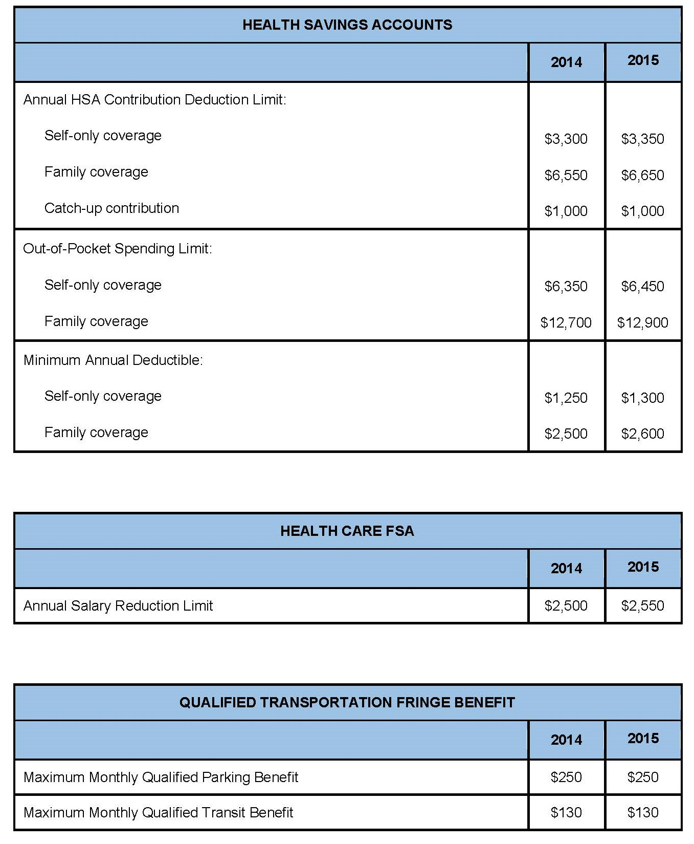 the-internal-revenue-service-cost-adjustments_page_21-1.jpg